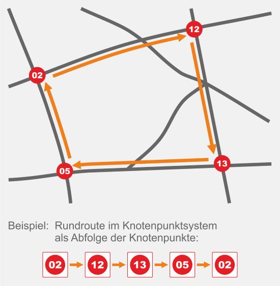 Saale Radweg Karte Pdf.Routenplanerthueringen
